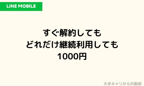 解約金→どれだけ継続利用しても1000円